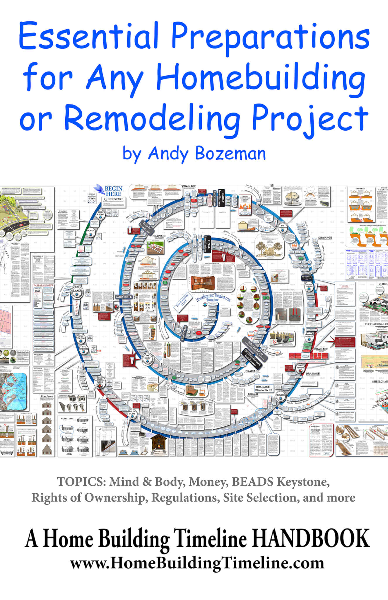 GET READY TO BUILD : Essential Preparations for Any Homebuilding or Remodeling Project